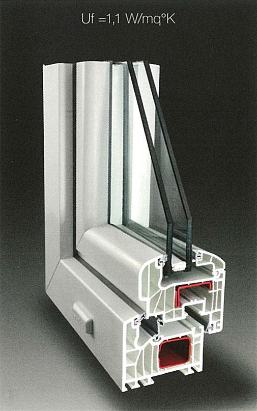 Finestra in PVC SI 82 Rondo - Testa Infissi